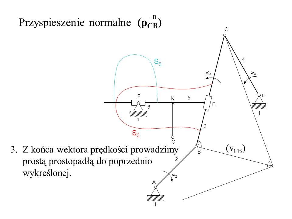A 1 2 2 B G K 3 E F 6 1 S 3 S 5 C D 4 5 1. 3 4 Przyspieszenie normalne (p CB ) n 3. Z końca wektora prędkości prowadzimy prostą prostopadłą do poprzed
