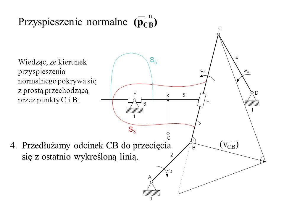 A 1 2 2 B G K 3 E F 6 1 S 3 S 5 C D 4 5 1. 3 4 Przyspieszenie normalne (p CB ) n 4. Przedłużamy odcinek CB do przecięcia się z ostatnio wykreśloną lin