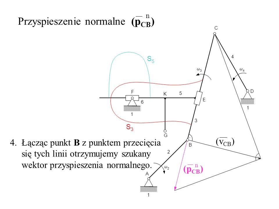 A 1 2 2 B G K 3 E F 6 1 S 3 S 5 C D 4 5 1. 3 4 Przyspieszenie normalne (p CB ) n 4. Łącząc punkt B z punktem przecięcia się tych linii otrzymujemy szu