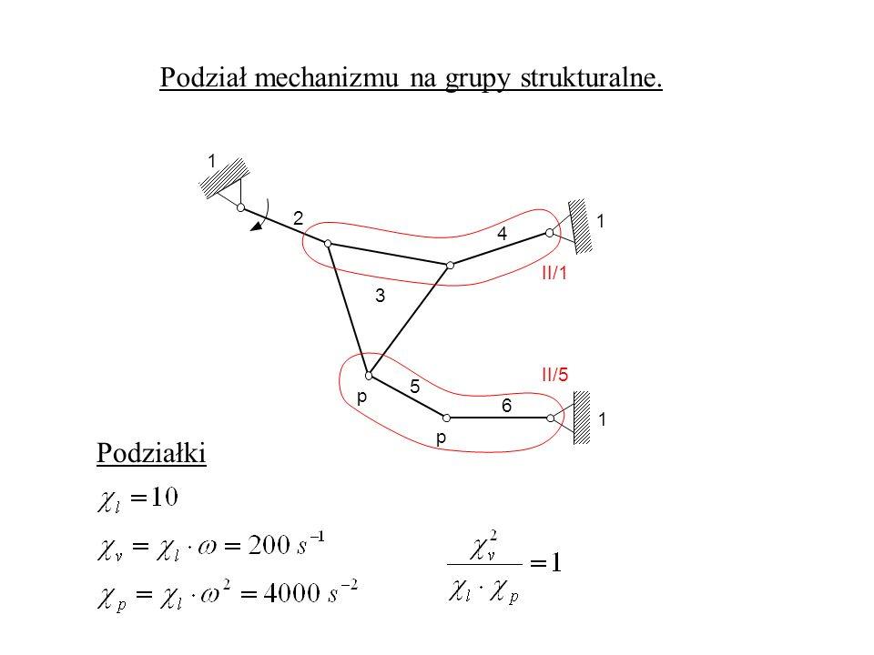 2 3 4 5 6 1 1 1 p p II/1 II/5 Podział mechanizmu na grupy strukturalne. Podziałki