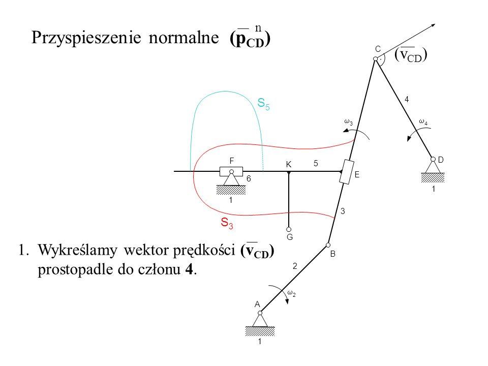 A 1 2 2 B G K 3 E F 6 1 S 3 S 5 C D 4 5 1 3 4 Przyspieszenie normalne (p CD ) n (v CD ). 1. Wykreślamy wektor prędkości (v CD ) prostopadle do członu