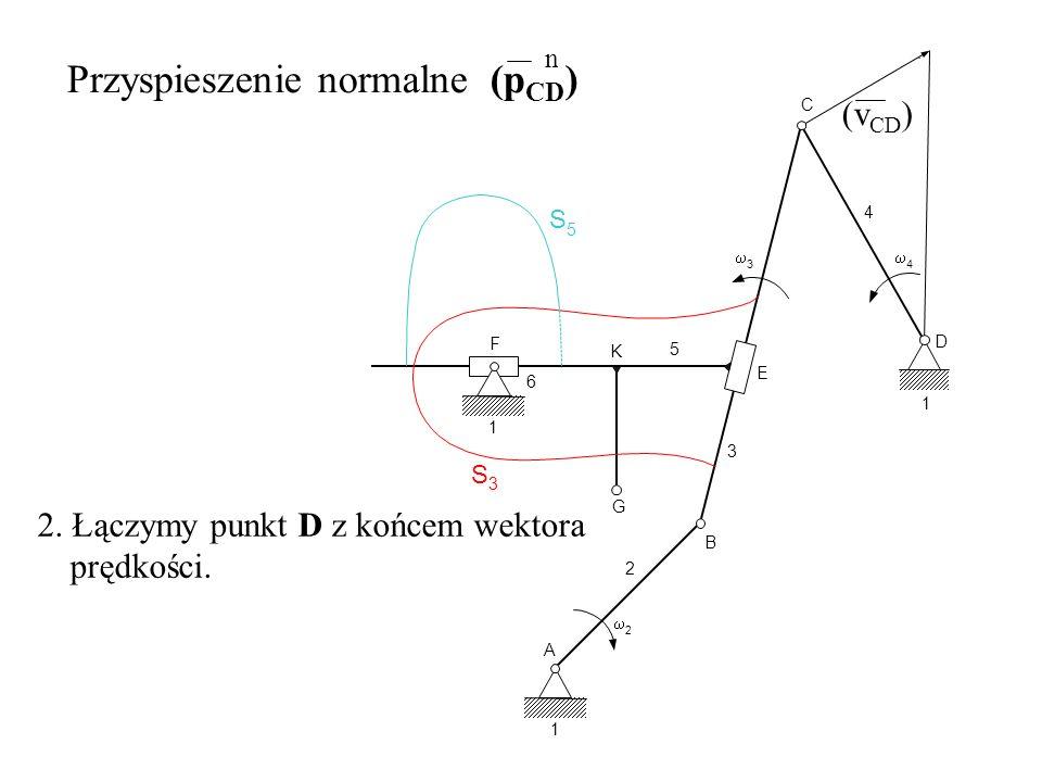A 1 2 2 B G K 3 E F 6 1 S 3 S 5 C D 4 5 1. 3 4 Przyspieszenie normalne (p CD ) n (v CD ) 2. Łączymy punkt D z końcem wektora prędkości.