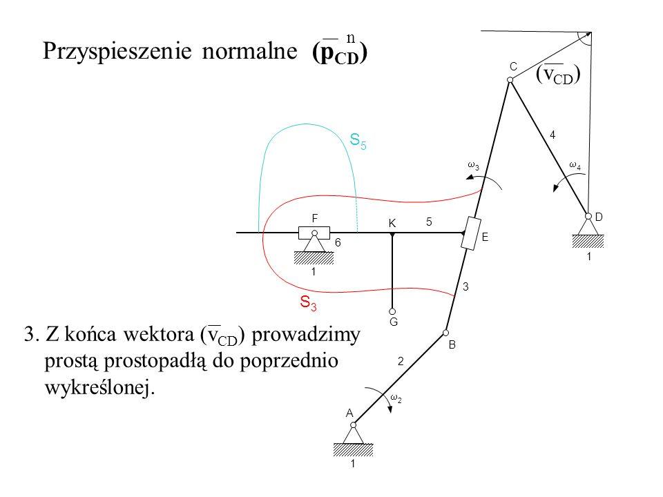 A 1 2 2 B G K 3 E F 6 1 S 3 S 5 C D 4 5 1. 3 4 Przyspieszenie normalne (p CD ) n (v CD ) 3. Z końca wektora (v CD ) prowadzimy prostą prostopadłą do p