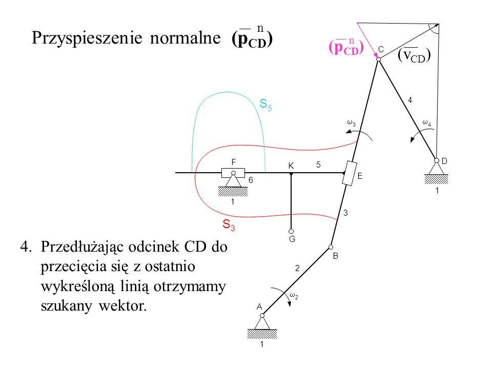 A 1 2 2 B G K 3 E F 6 1 S 3 S 5 C D 4 5 1. 3 4 Przyspieszenie normalne (p CD ) n (v CD ) (p CD ) n 4. Przedłużając odcinek CD do przecięcia się z osta