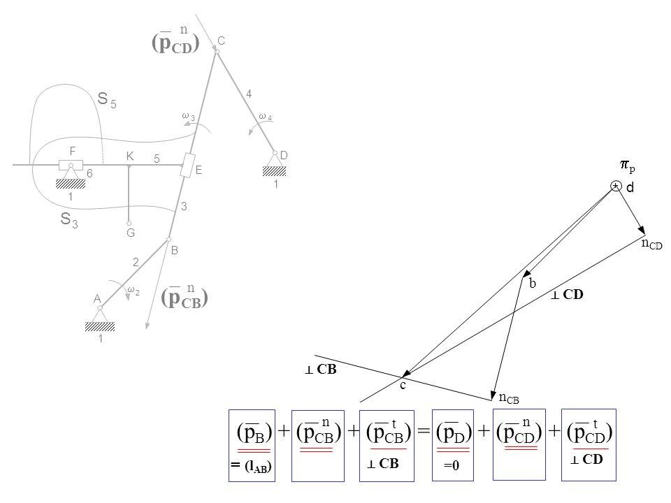 A 1 2 2 B G K 3 E F 6 1 S 3 S 5 C 4 5 3 (p CD ) n (p CB ) n + d CB (p B ) + (p CB ) + (p CB ) = (p D ) + (p CD ) + (p CD ) tt nn =0 = (l AB ) CD p n C