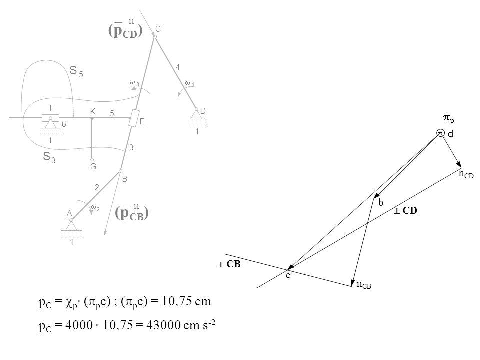 A 1 2 2 B G K 3 E F 6 1 S 3 S 5 C 4 5 3 (p CD ) n (p CB ) n + d p n CD b c n CB CB CD p C = p · ( p c) ; ( p c) = 10,75 cm p C = 4000 · 10,75 = 43000