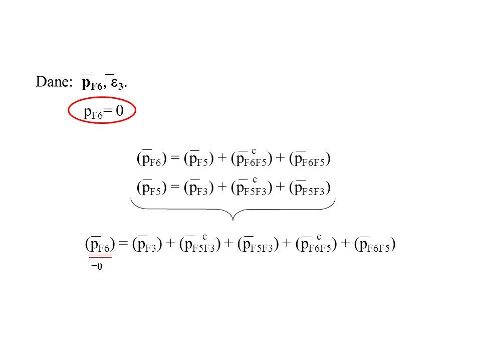 Dane: p F6, 3. p F6 = 0 (p F6 ) = (p F5 ) + (p F6F5 ) + (p F6F5 ) (p F5 ) = (p F3 ) + (p F5F3 ) + (p F5F3 ) c c (p F6 ) = (p F3 ) + (p F5F3 ) + (p F5F