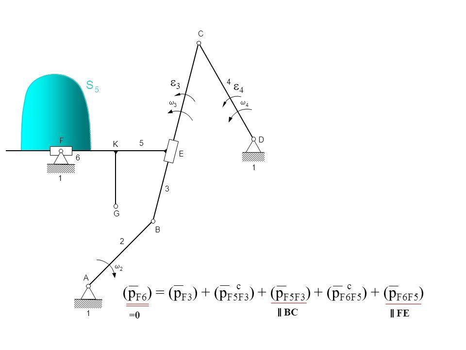 S 5 A 1 2 2 B G K 3 E F 6 1 C D 4 5 1 3 4 (p F6 ) = (p F3 ) + (p F5F3 ) + (p F5F3 ) + (p F6F5 ) + (p F6F5 ) c c =0 BC FE 4 3
