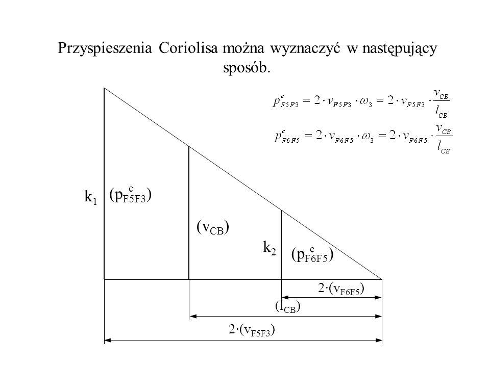 Przyspieszenia Coriolisa można wyznaczyć w następujący sposób. 2·(v F5F3 ) 2·(v F6F5 ) (p F6F5 ) c k2k2 (v CB ) (p F5F3 ) c k1k1 (l CB )