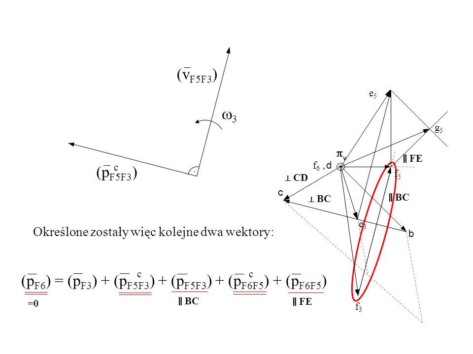 + b v d c BC CD f 6, f3f3 f5f5 BC FE e5e5 e3e3 g5g5 (p F5F3 ) c (v F5F3 ) 3. Określone zostały więc kolejne dwa wektory: (p F6 ) = (p F3 ) + (p F5F3 )