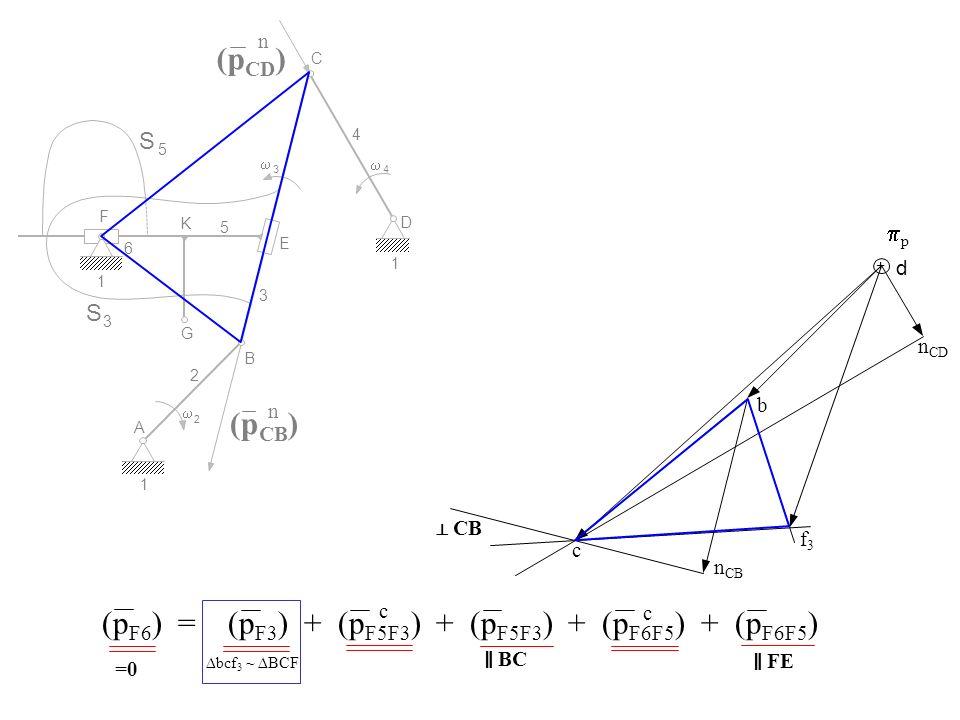 A 1 2 2 B G K 3 E F 6 1 S 3 S 5 C D 4 5 1 3 4 (p CD ) n (p CB ) n + d p n CD b f3f3 c n CB CB (p F6 ) = (p F3 ) + (p F5F3 ) + (p F5F3 ) + (p F6F5 ) +