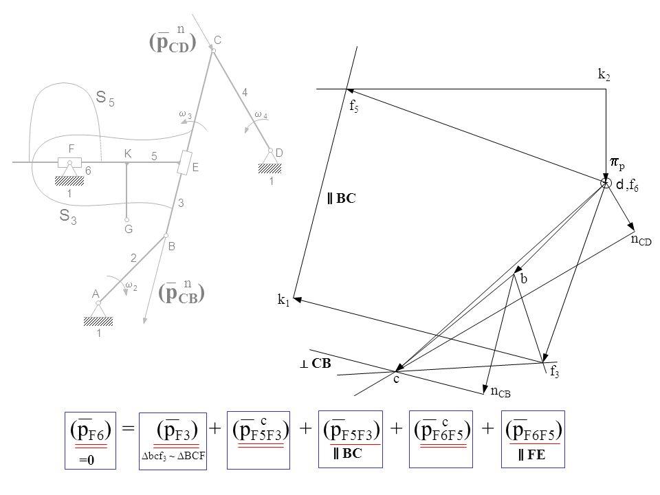 A 1 2 2 B G K 3 E F 6 1 S 3 S 5 C D 4 5 1 3 4 (p CD ) n (p CB ) n + d p,f 6 n CD b f3f3 c n CB CB k1k1 f5f5 BC k2k2 (p F6 ) = (p F3 ) + (p F5F3 ) + (p
