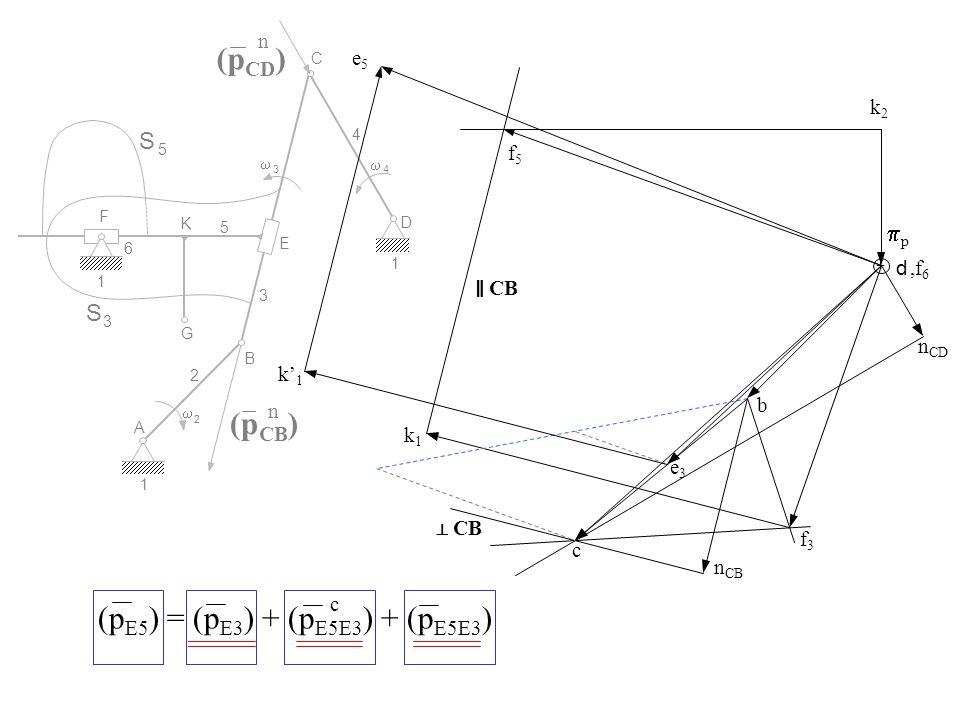 A 1 2 2 B G K 3 E F 6 1 S 3 S 5 C D 4 5 1 3 4 (p CD ) n (p CB ) n + d p,f 6 n CD b e3e3 f3f3 c n CB CB k1k1 k1k1 e5e5 f5f5 k2k2 (p E5 ) = (p E3 ) + (p