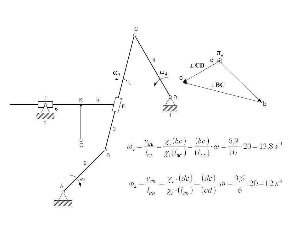 W podobny sposób wyznacza się przyspieszenie normalne (p CD ). n