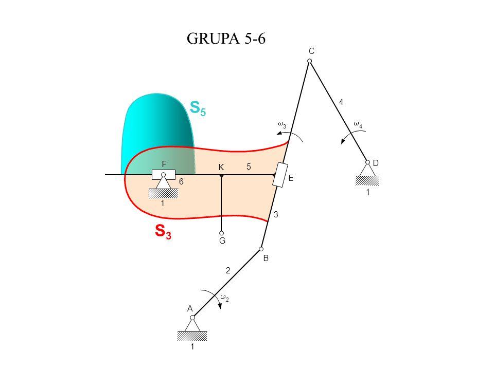 S 5 S 3 A 1 2 2 B G K 3 E F 6 1 C D 4 5 1 3 4 (p F6 ) = (p F3 ) + (p F5F3 ) + (p F5F3 ) + (p F6F5 ) + (p F6F5 ) c c =0 Punkty F 3, F 5, F 6 pokrywają się w danej chwili, ale należą do różnych członów BC 4 3 3, 5 i 6 ) (odpowiednio 6