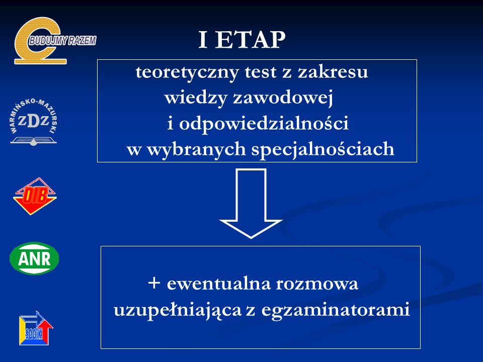 I ETAP teoretyczny test z zakresu wiedzy zawodowej i odpowiedzialności w wybranych specjalnościach + ewentualna rozmowa uzupełniająca z egzaminatorami