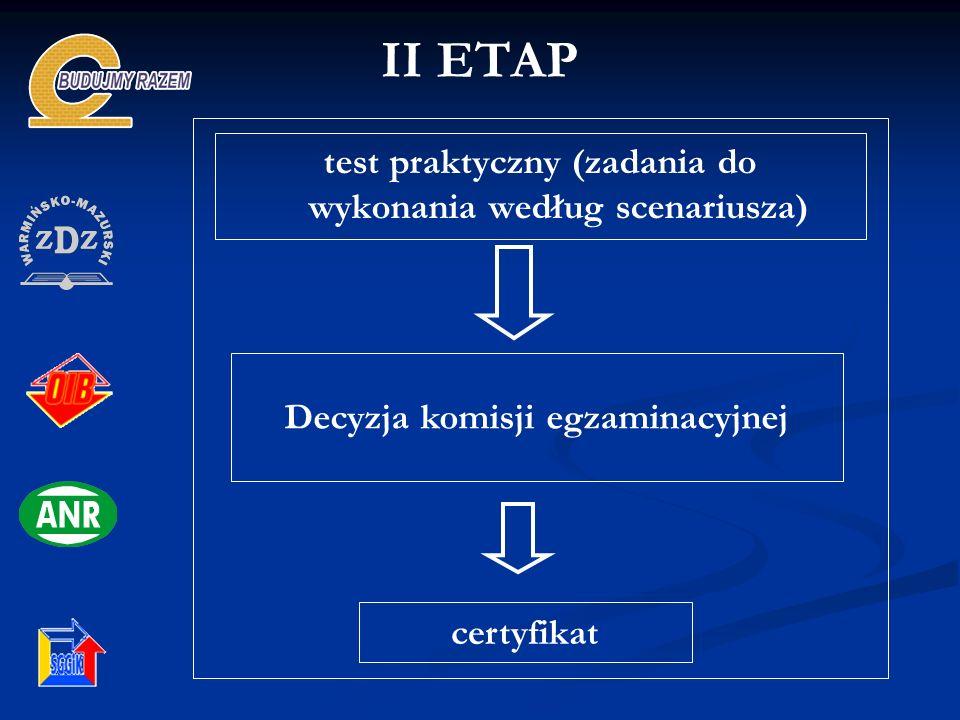II ETAP test praktyczny (zadania do wykonania według scenariusza) Decyzja komisji egzaminacyjnej certyfikat