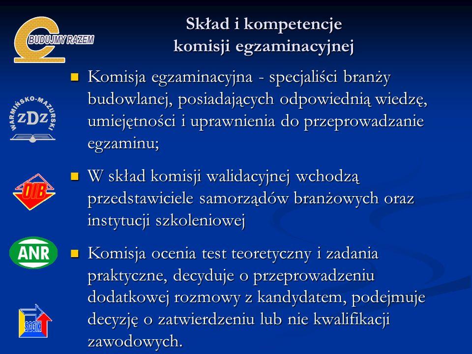Skład i kompetencje komisji egzaminacyjnej Komisja egzaminacyjna - specjaliści branży budowlanej, posiadających odpowiednią wiedzę, umiejętności i uprawnienia do przeprowadzanie egzaminu; Komisja egzaminacyjna - specjaliści branży budowlanej, posiadających odpowiednią wiedzę, umiejętności i uprawnienia do przeprowadzanie egzaminu; W skład komisji walidacyjnej wchodzą przedstawiciele samorządów branżowych oraz instytucji szkoleniowej W skład komisji walidacyjnej wchodzą przedstawiciele samorządów branżowych oraz instytucji szkoleniowej Komisja ocenia test teoretyczny i zadania praktyczne, decyduje o przeprowadzeniu dodatkowej rozmowy z kandydatem, podejmuje decyzję o zatwierdzeniu lub nie kwalifikacji zawodowych.