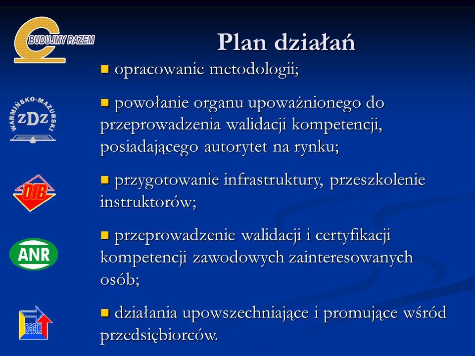 Plan działań opracowanie metodologii; opracowanie metodologii; powołanie organu upoważnionego do przeprowadzenia walidacji kompetencji, posiadającego autorytet na rynku; powołanie organu upoważnionego do przeprowadzenia walidacji kompetencji, posiadającego autorytet na rynku; przygotowanie infrastruktury, przeszkolenie instruktorów; przygotowanie infrastruktury, przeszkolenie instruktorów; przeprowadzenie walidacji i certyfikacji kompetencji zawodowych zainteresowanych osób; przeprowadzenie walidacji i certyfikacji kompetencji zawodowych zainteresowanych osób; działania upowszechniające i promujące wśród przedsiębiorców.