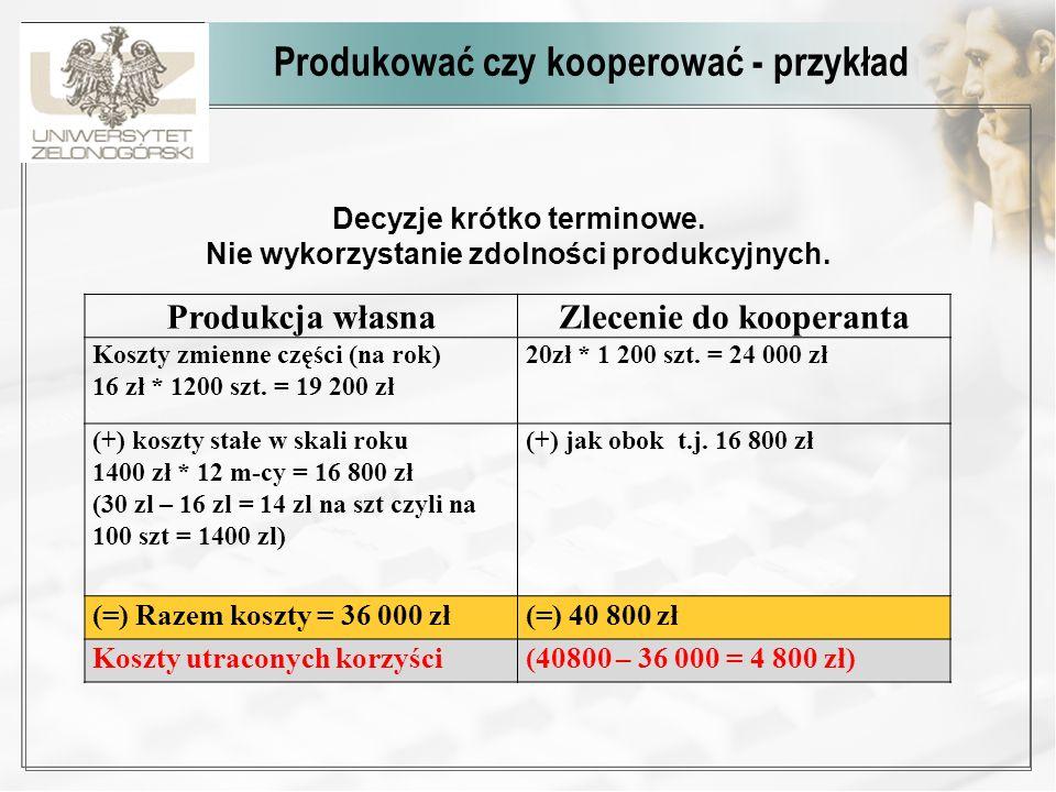 Produkować czy kooperować - przykład Produkcja własnaZlecenie do kooperanta Koszty zmienne części (na rok) 16 zł * 1200 szt. = 19 200 zł 20zł * 1 200