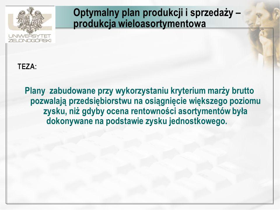 Optymalny plan produkcji i sprzedaży – produkcja wieloasortymentowa TEZA: Plany zabudowane przy wykorzystaniu kryterium marży brutto pozwalają przedsi
