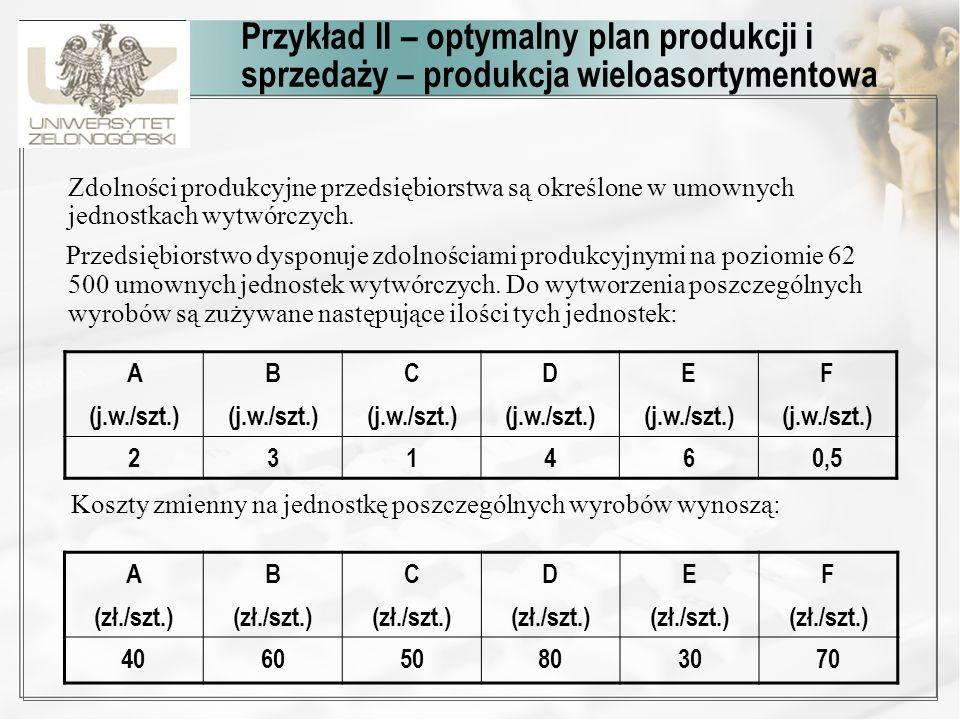Przykład II – optymalny plan produkcji i sprzedaży – produkcja wieloasortymentowa Zdolności produkcyjne przedsiębiorstwa są określone w umownych jedno
