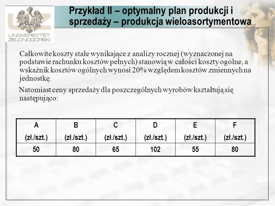 Przykład II – optymalny plan produkcji i sprzedaży – produkcja wieloasortymentowa Całkowite koszty stałe wynikające z analizy rocznej (wyznaczonej na