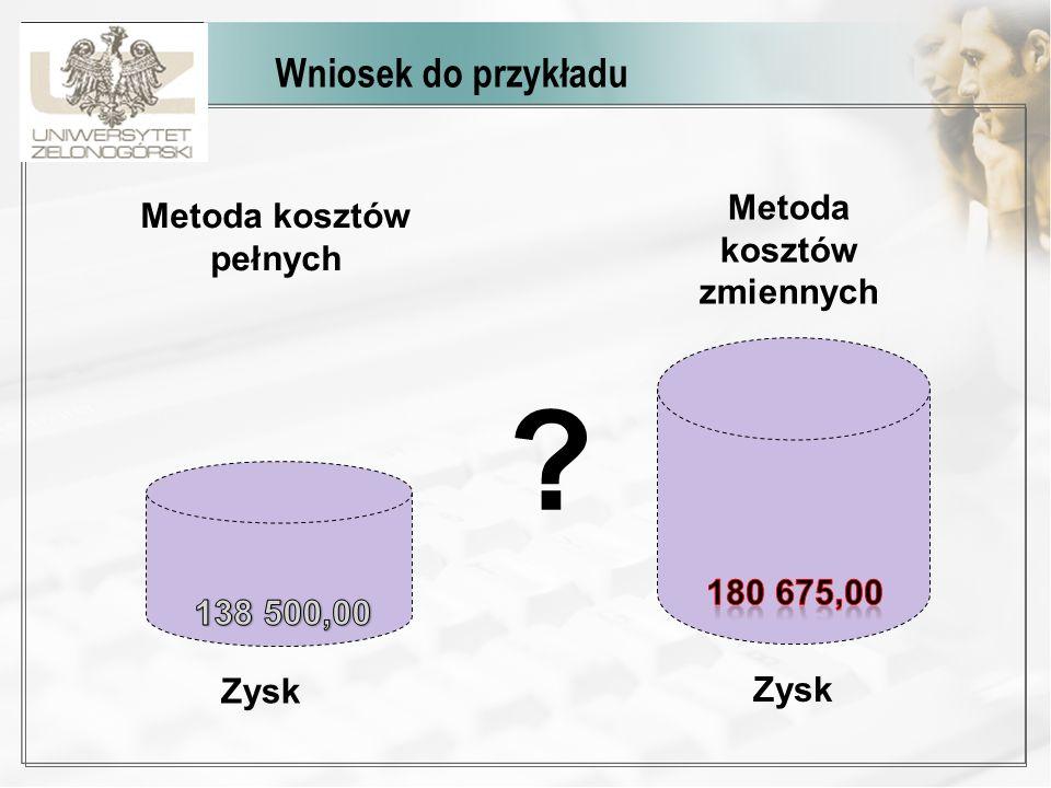 Wniosek do przykładu ? Zysk Metoda kosztów pełnych Metoda kosztów zmiennych