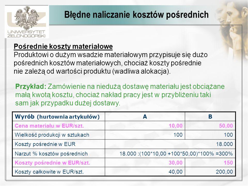 Błędne naliczanie kosztów pośrednich Pośrednie koszty materiałowe Produktowi o dużym wsadzie materiałowym przypisuje się dużo pośrednich kosztów mater