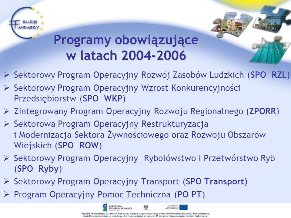 Programy obowiązujące w latach 2004-2006 Sektorowy Program Operacyjny Rozwój Zasobów Ludzkich (SPO RZL) Sektorowy Program Operacyjny Wzrost Konkurencyjności Przedsiębiorstw (SPO WKP) Zintegrowany Program Operacyjny Rozwoju Regionalnego (ZPORR) Sektorowa Program Operacyjny Restrukturyzacja i Modernizacja Sektora Żywnościowego oraz Rozwoju Obszarów Wiejskich (SPO ROW) Sektorowy Program Operacyjny Rybołówstwo i Przetwórstwo Ryb (SPO Ryby) Sektorowy Program Operacyjny Transport (SPO Transport) Program Operacyjny Pomoc Techniczna (PO PT)