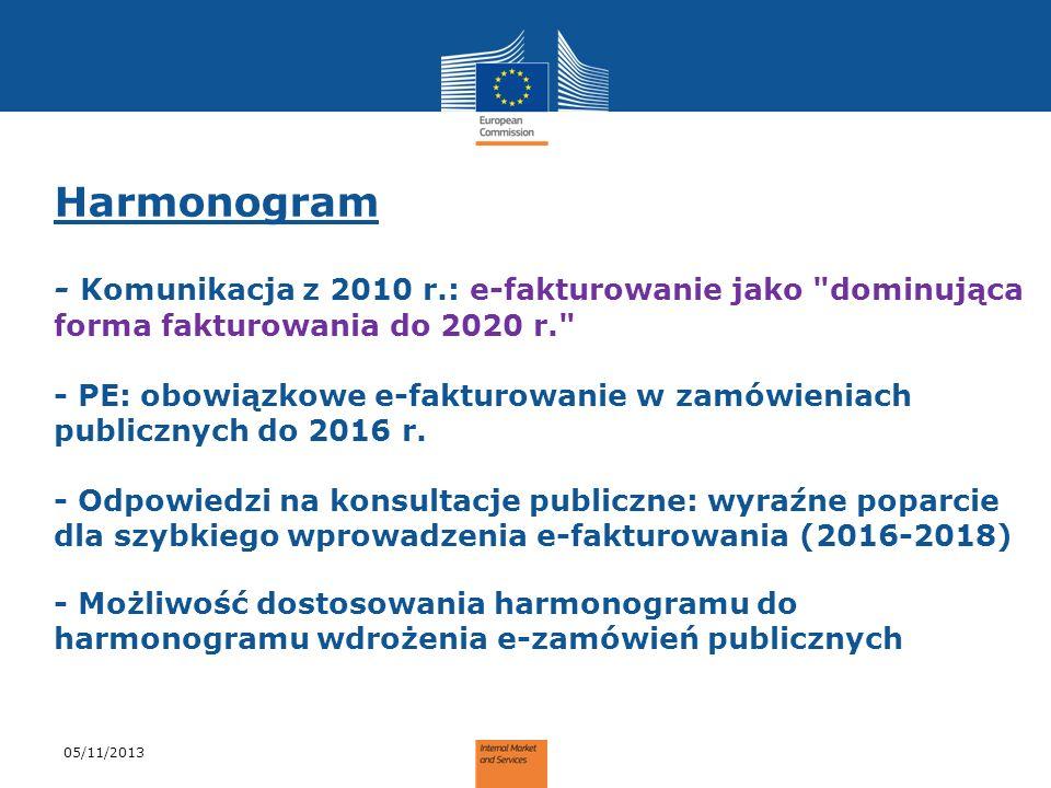Harmonogram - Komunikacja z 2010 r.: e-fakturowanie jako