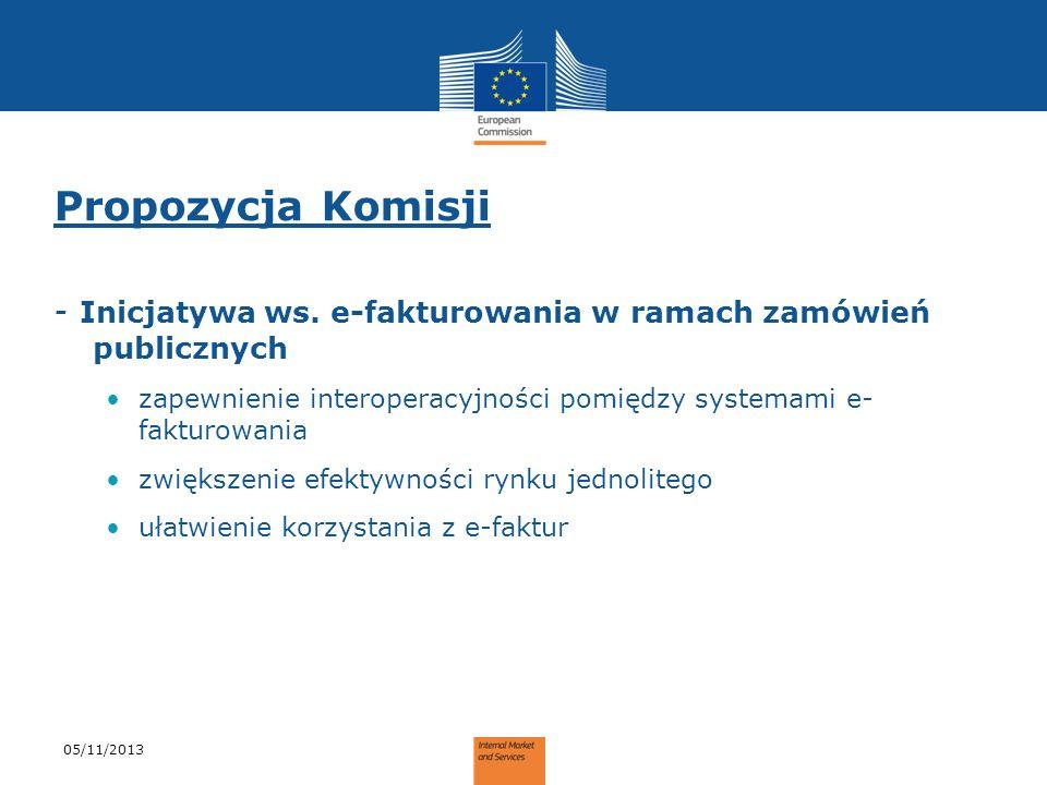 Propozycja Komisji - Inicjatywa ws. e-fakturowania w ramach zamówień publicznych zapewnienie interoperacyjności pomiędzy systemami e- fakturowania zwi