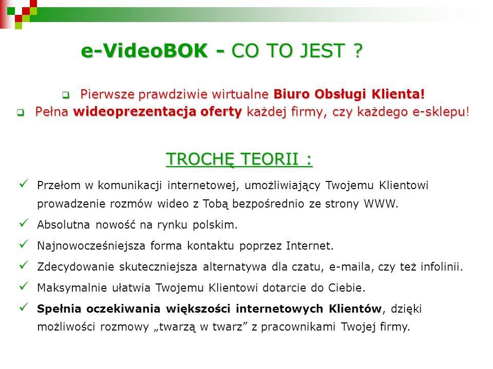 e-VideoBOK - CO TO JEST . Pierwsze prawdziwie wirtualne Biuro Obsługi Klienta.