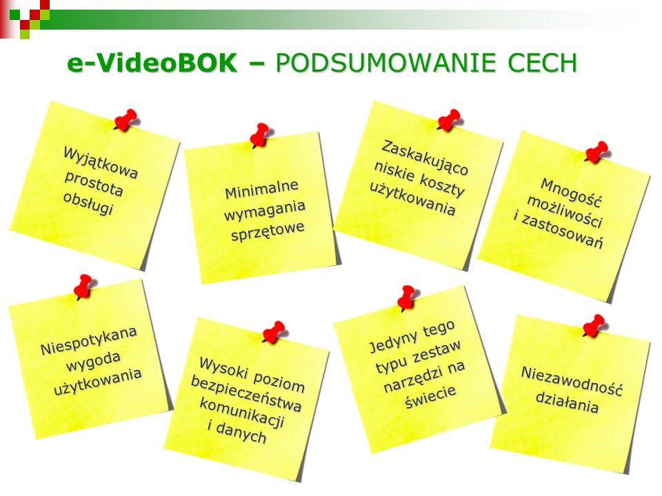 Niezawodność działania Mnogość możliwości i zastosowań Jedyny tego typu zestaw narzędzi na świecie Wysoki poziom bezpieczeństwa komunikacji i danych Niespotykana wygoda użytkowania Wyjątkowa prostota obsługi e-VideoBOK – PODSUMOWANIE CECH Minimalne wymagania sprzętowe Zaskakująco niskie koszty użytkowania