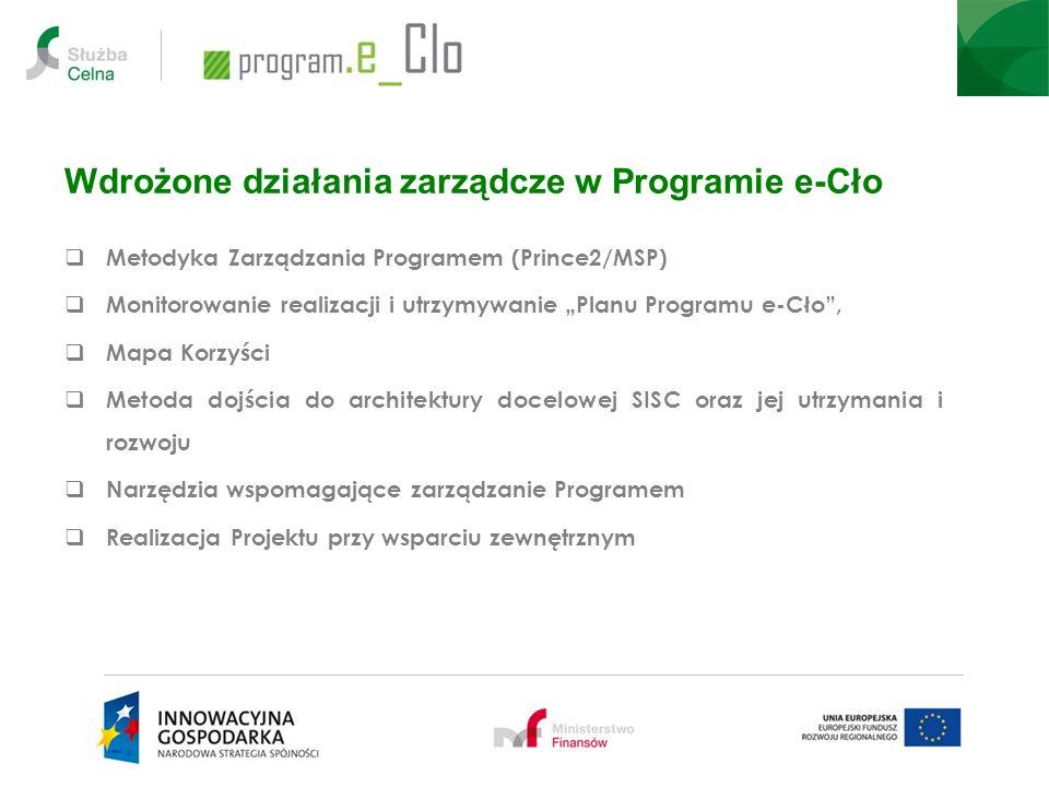 Wdrożone działania zarządcze w Programie e-Cło Metodyka Zarządzania Programem (Prince2/MSP) Monitorowanie realizacji i utrzymywanie Planu Programu e-C
