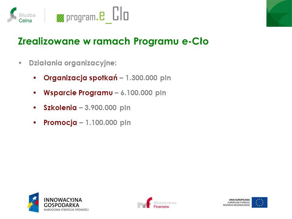 Działania organizacyjne: Organizacja spotkań – 1.300.000 pln Wsparcie Programu – 6.100.000 pln Szkolenia – 3.900.000 pln Promocja – 1.100.000 pln Zrea