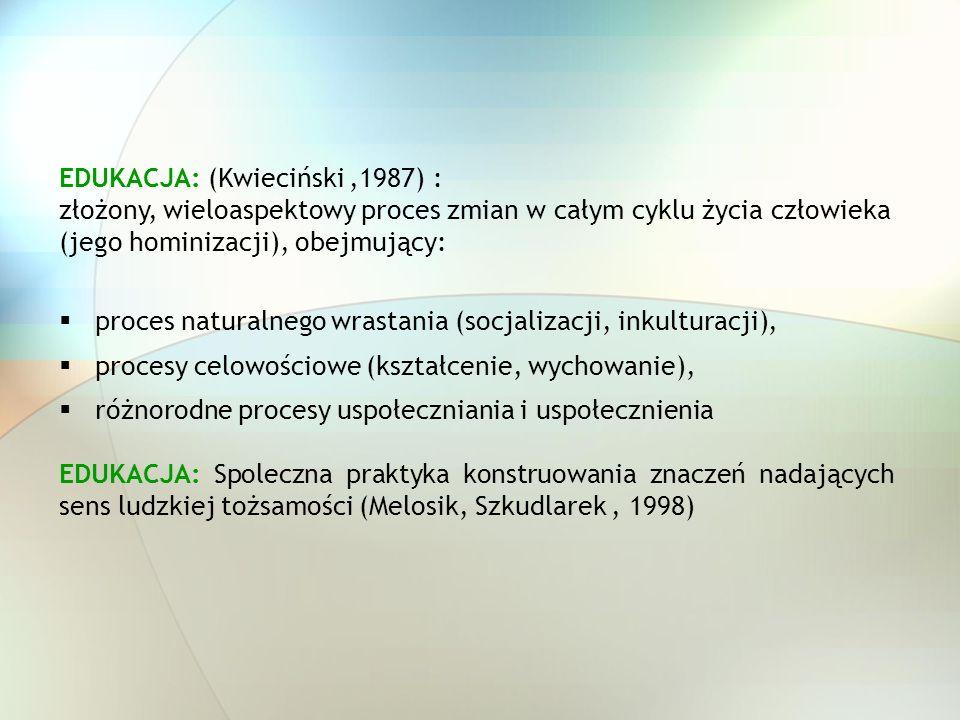 EDUKACJA: (Kwieciński,1987) : złożony, wieloaspektowy proces zmian w całym cyklu życia człowieka (jego hominizacji), obejmujący: proces naturalnego wr