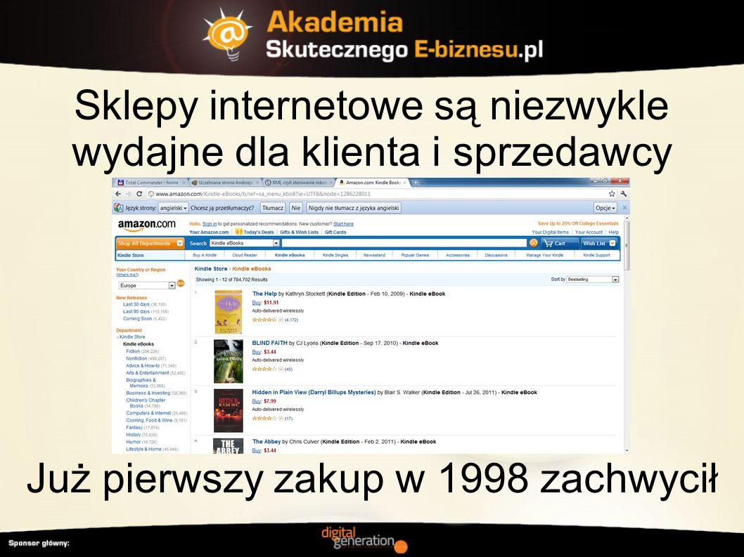 E-sklepy i handel w sieci W Polsce działa ok.20 tys.
