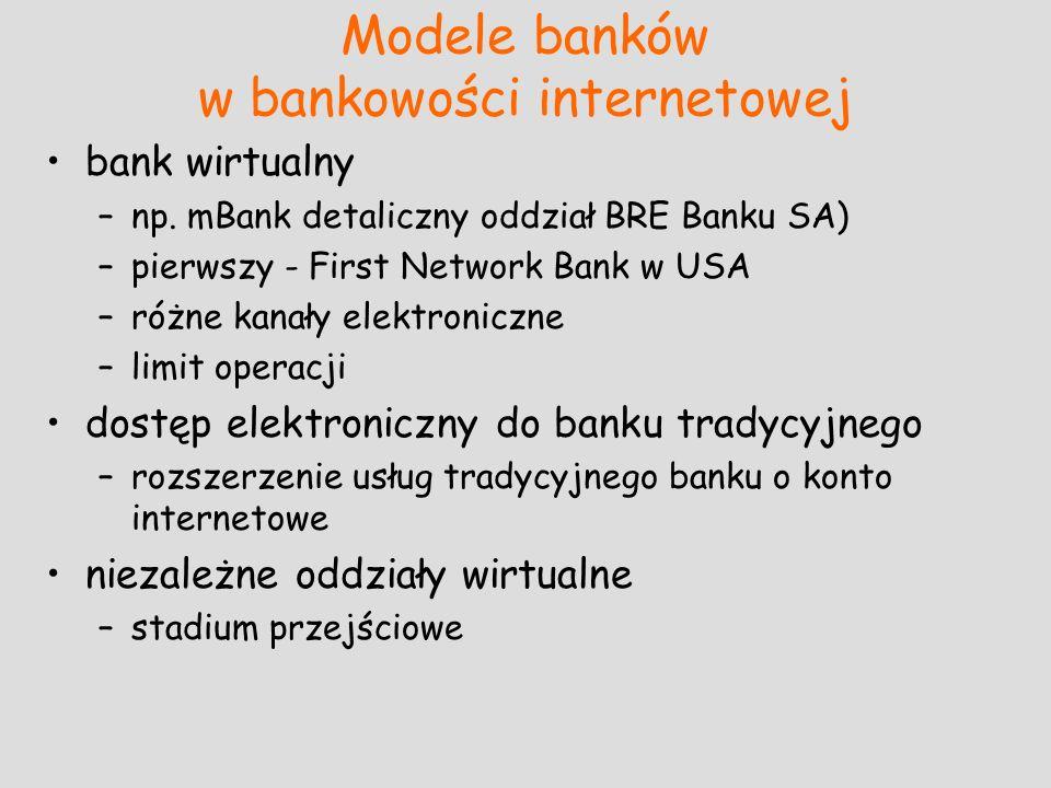 Modele banków w bankowości internetowej bank wirtualny –np. mBank detaliczny oddział BRE Banku SA) –pierwszy - First Network Bank w USA –różne kanały