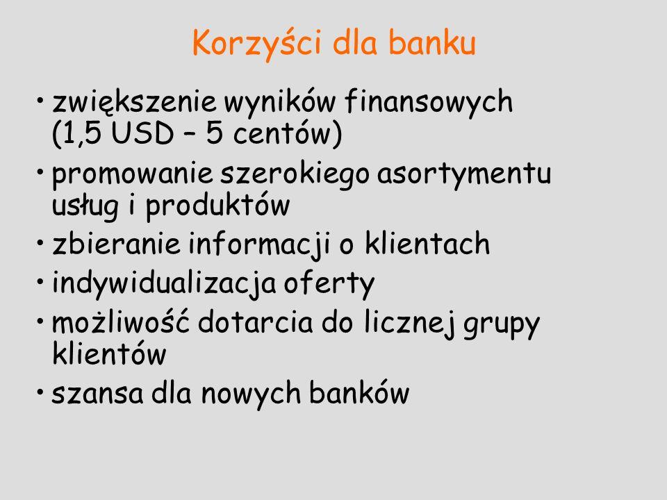 Korzyści dla banku zwiększenie wyników finansowych (1,5 USD – 5 centów) promowanie szerokiego asortymentu usług i produktów zbieranie informacji o kli