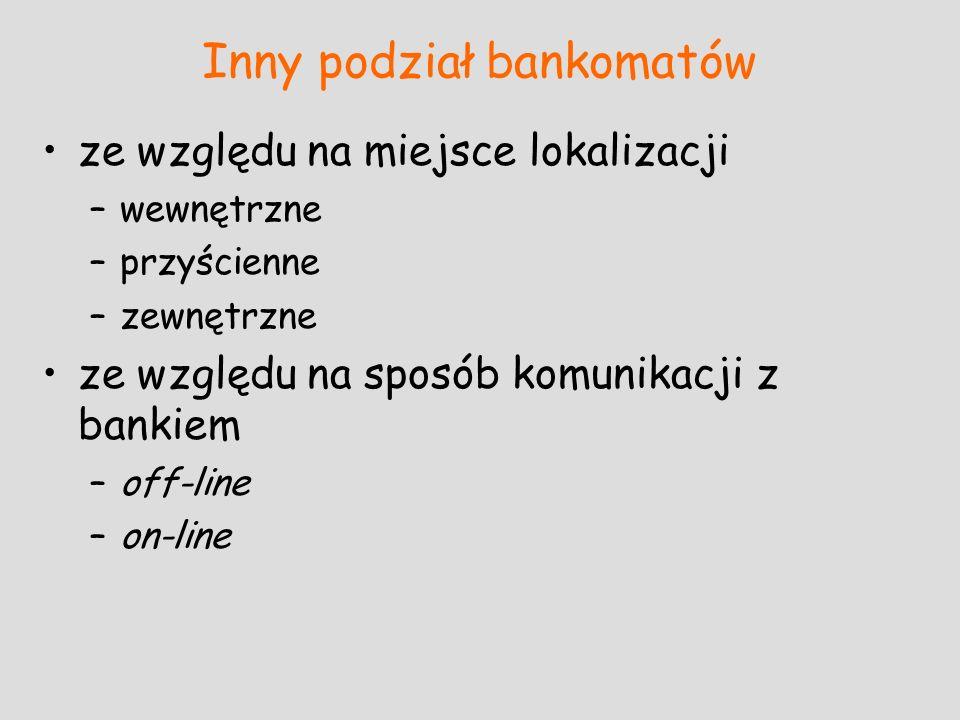 Inny podział bankomatów ze względu na miejsce lokalizacji –wewnętrzne –przyścienne –zewnętrzne ze względu na sposób komunikacji z bankiem –off-line –o