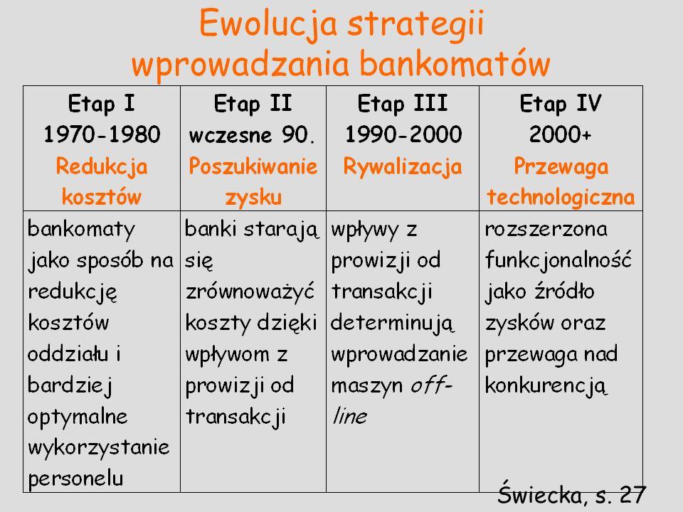 Ewolucja strategii wprowadzania bankomatów Świecka, s. 27