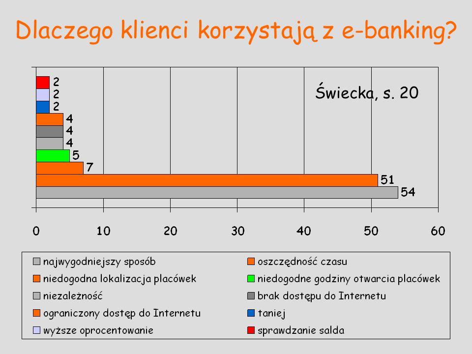 Dlaczego klienci korzystają z e-banking? Świecka, s. 20