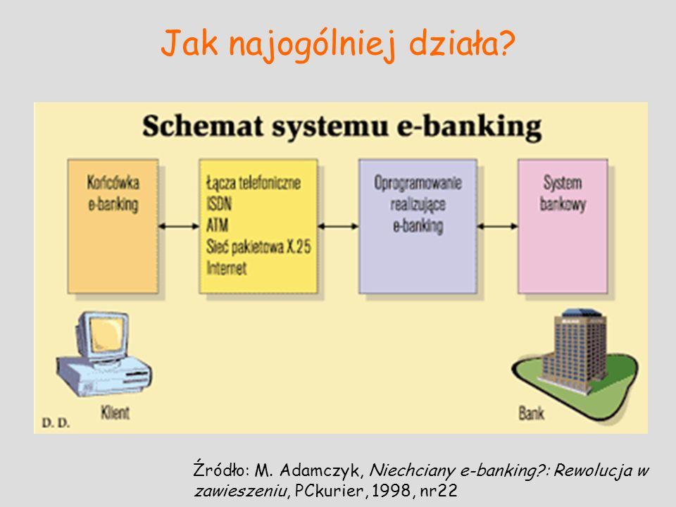 Jak najogólniej działa? Źródło: M. Adamczyk, Niechciany e-banking?: Rewolucja w zawieszeniu, PCkurier, 1998, nr22