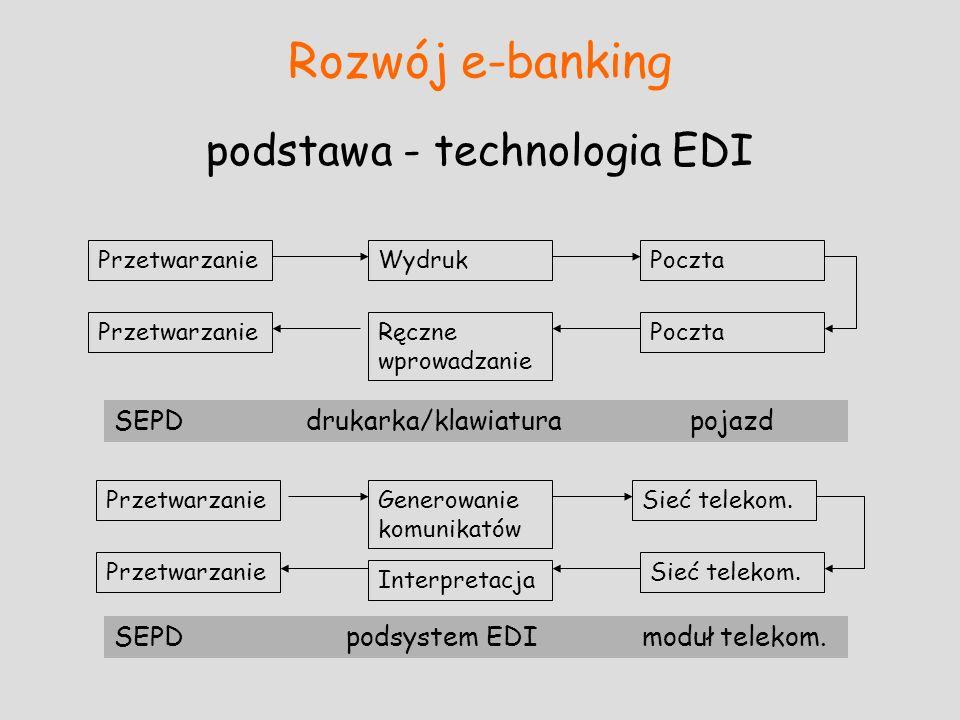 Rozwój e-banking podstawa - technologia EDI Poczta PrzetwarzanieWydruk Interpretacja Ręczne wprowadzanie Przetwarzanie Sieć telekom. Generowanie komun