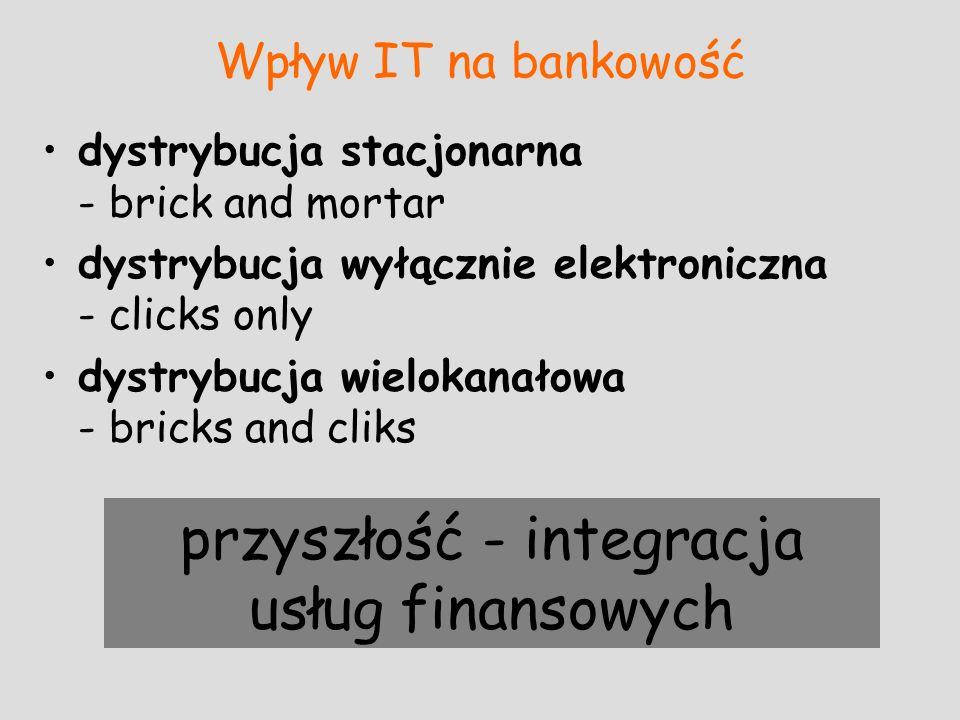 Wpływ IT na bankowość dystrybucja stacjonarna - brick and mortar dystrybucja wyłącznie elektroniczna - clicks only dystrybucja wielokanałowa - bricks