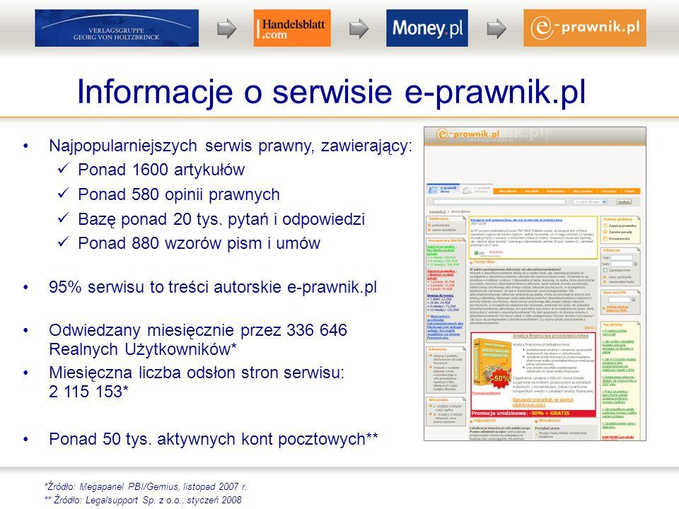 Informacje o serwisie e-prawnik.pl Najpopularniejszych serwis prawny, zawierający: Ponad 1600 artykułów Ponad 580 opinii prawnych Bazę ponad 20 tys. p
