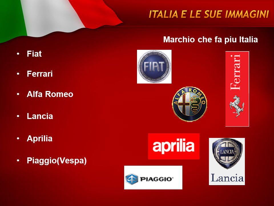 Fiat Ferrari Alfa Romeo Lancia Aprilia Piaggio(Vespa) Marchio che fa piu Italia