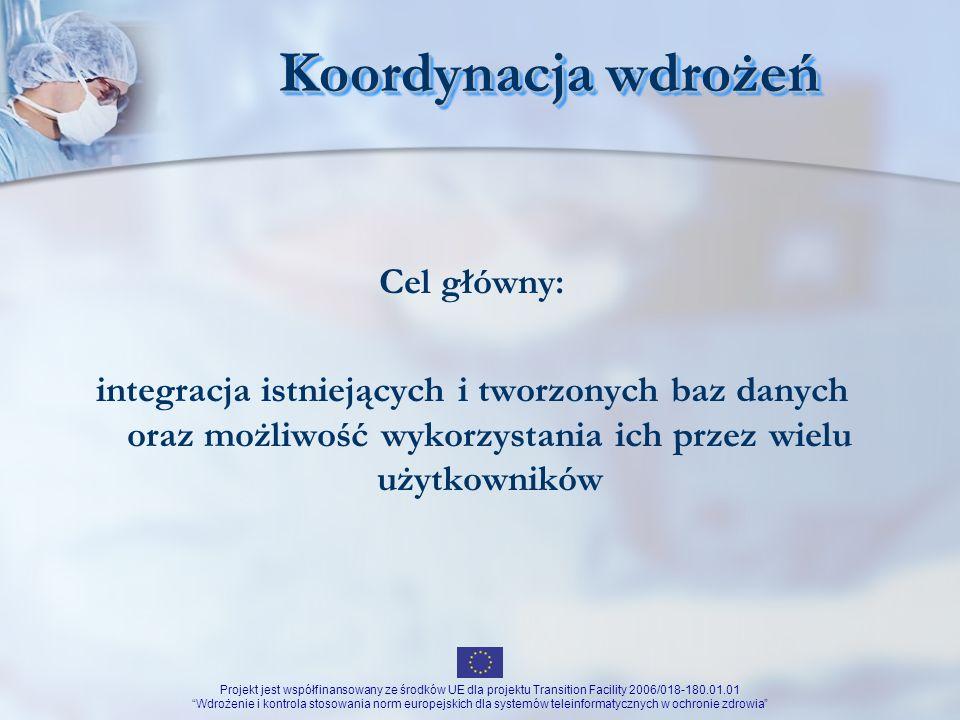 Projekt jest współfinansowany ze środków UE dla projektu Transition Facility 2006/018-180.01.01 Wdrożenie i kontrola stosowania norm europejskich dla