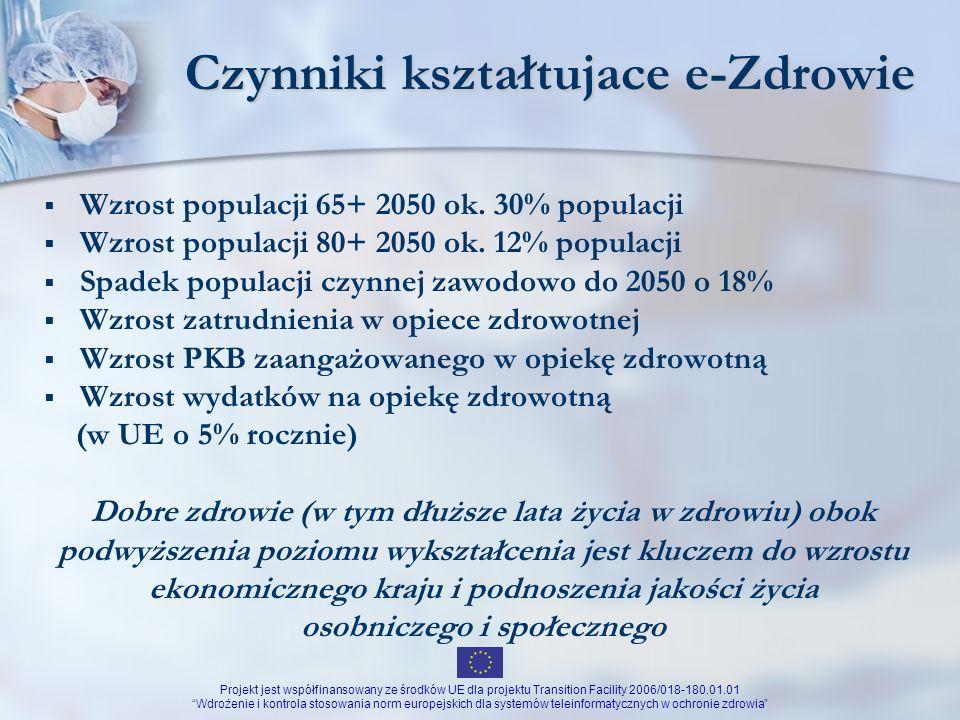 Projekt jest współfinansowany ze środków UE dla projektu Transition Facility 2006/018-180.01.01 Wdrożenie i kontrola stosowania norm europejskich dla systemów teleinformatycznych w ochronie zdrowia Miejsce opieki zdrowotnej Opieka zdrowotna: - obecnie kwalifikowana jako ośrodek kosztów - powinna być kwalifikowana jako sektor gospodarki - - w USA kwalifikowana jako gałąź przemysłu e-Zdrowie: strategia sektorowa realizowana poprzez programy operacyjne